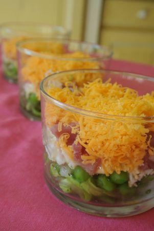Recette salade 8 etages pour l 39 ete sur notre blog - Recette fraiche pour l ete ...